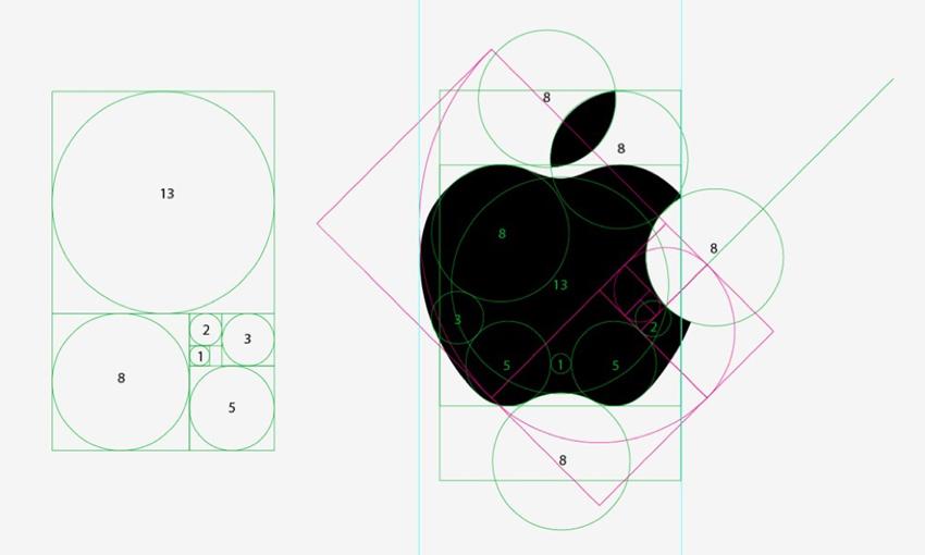 Creare un logo: realizzazione e consigli